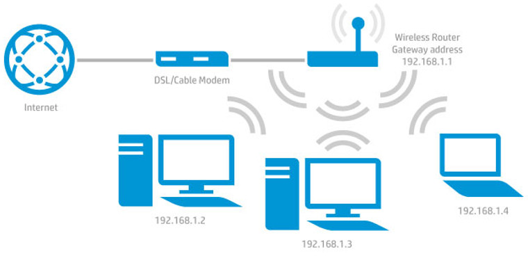 How important is your router? Is it worth upgrading? 3